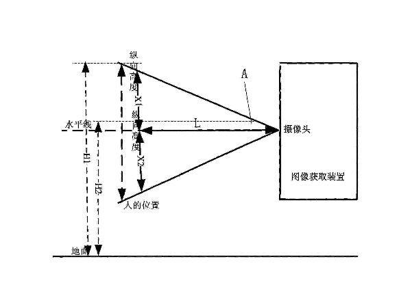 """快来围观  汉王携人脸识别专利参与2018年""""中国好专利""""评选"""