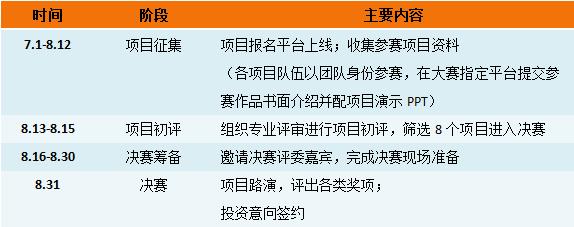 """2018第四届""""中知在线""""杯知识产权运营大赛正式启动"""