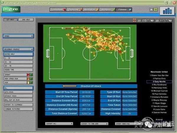 世界杯「法阿大战」数据背后的科技支撑!