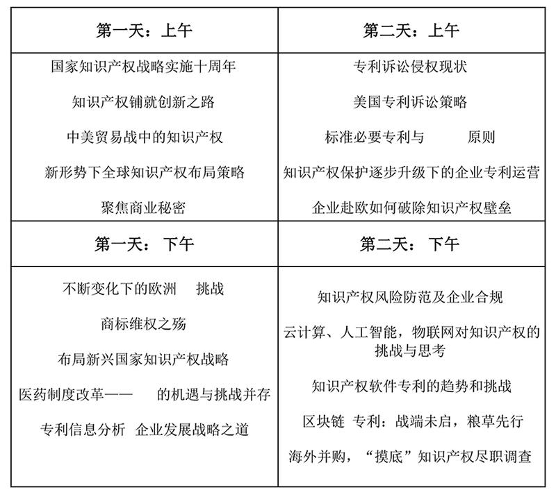 2018中国知识产权及创新峰会——深圳站
