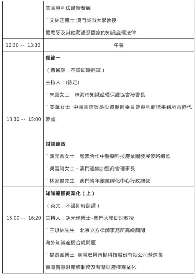 澳门国际知识产权研讨会2018--知识产权商业化