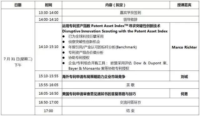 7月31日相约「深圳企业海外专利实务研讨会」