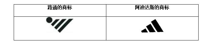 【新加坡知识产权局案件快报】阿迪达斯诉路通企业集团商标案