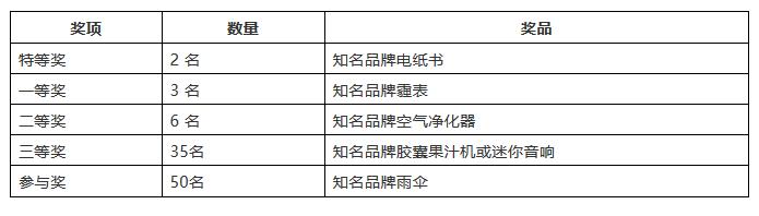 """2018年""""交通银行杯中国好专利""""评选活动网络公选开始了!"""