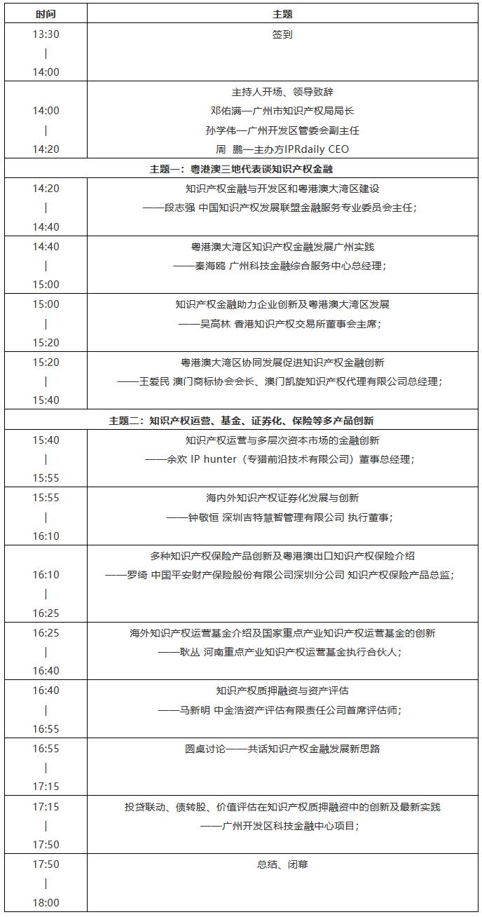 倒计时!2018粤港澳大湾区知识产权金融高峰论坛(9月18日议程)