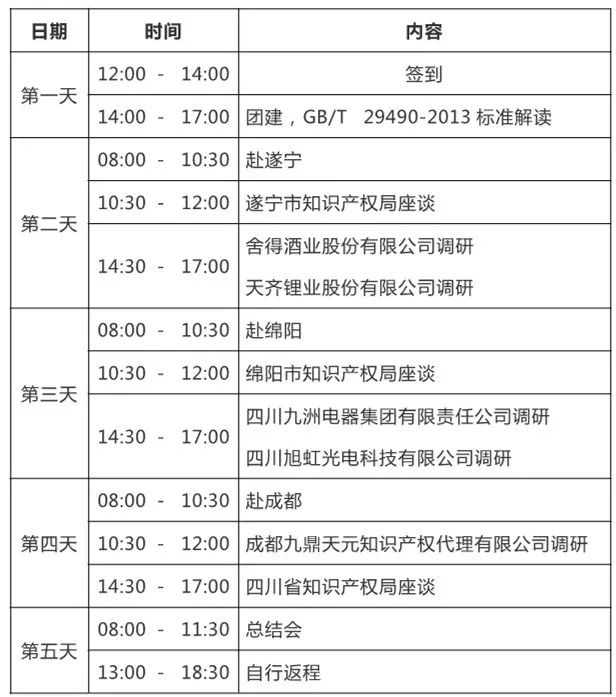 中国专利保护协会:《知识产权管理能力提升培训班》通知全文