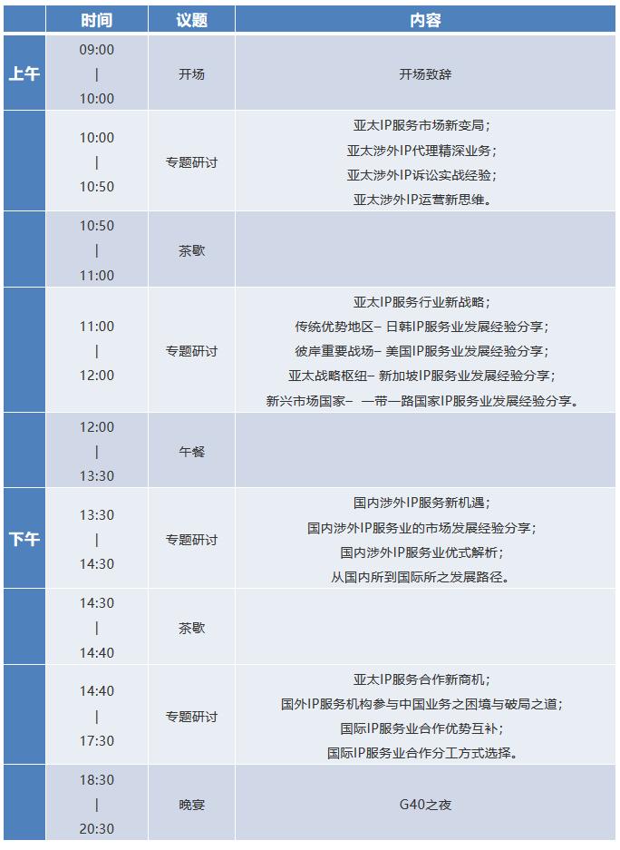 IP生态新格局!「G40亚太知识产权领袖闭门峰会」震撼来袭!