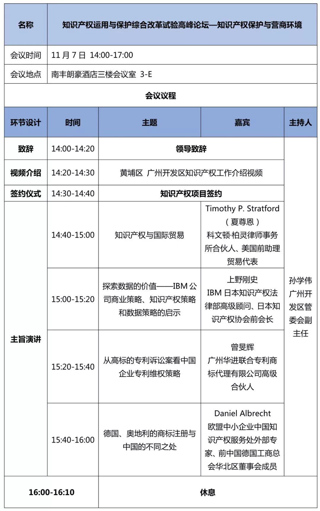 重磅来袭!2018广东知交会「知识产权珠江论坛」议程公布!
