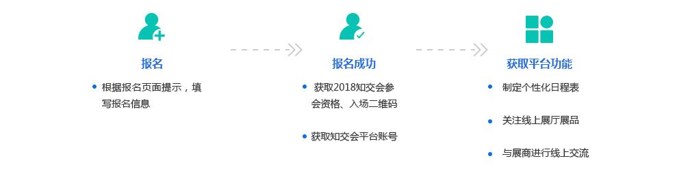 「2018广东知识产权交易博览会」现场攻略:论坛、展台、议题一网打尽!