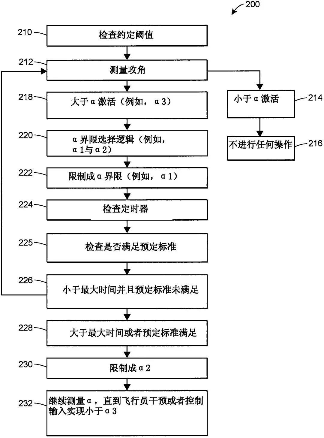 """【专利情报】""""狮航客机""""坠机事故原因的专利分析"""