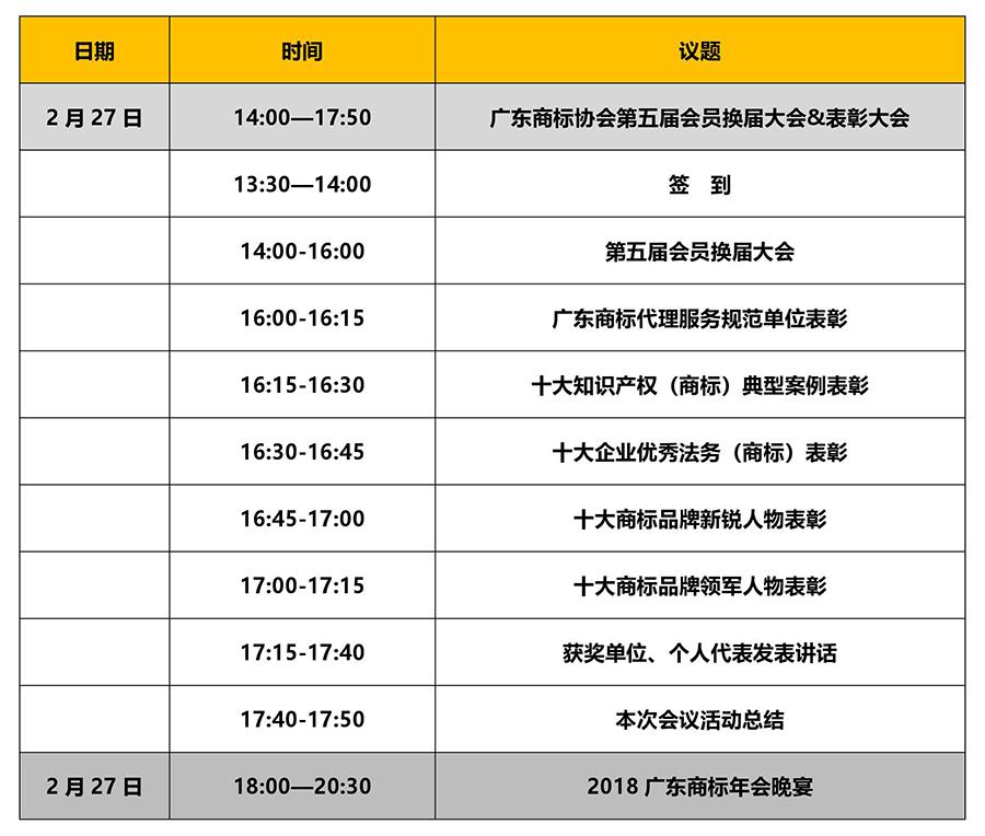 2019广东商标年会正式启动