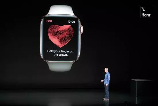 2018年十大电子产品,有你心仪的没?