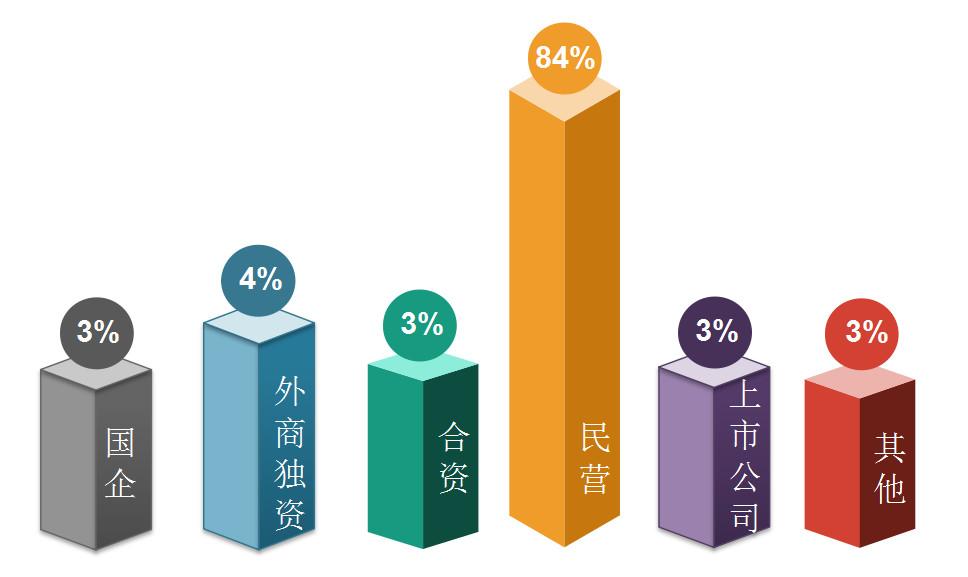 2018年11月全国知识产权人才需求分析报告(全文)