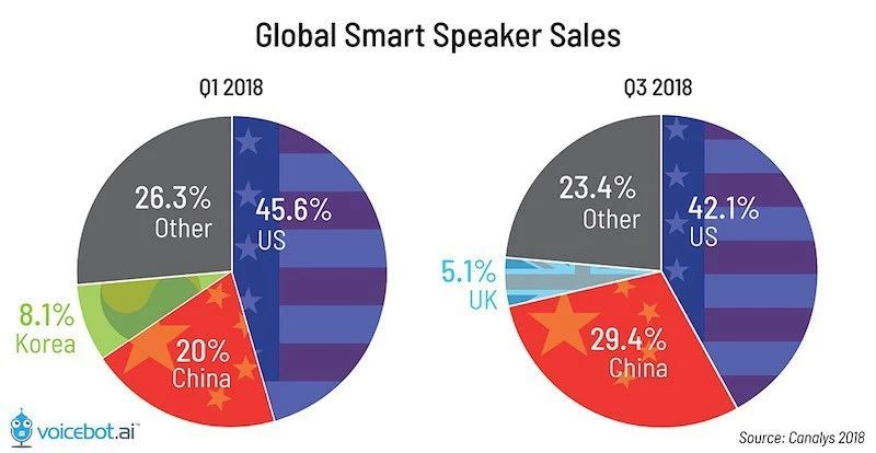 2019年27个全球科技趋势