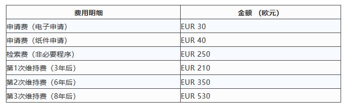 德国实用新型的优势