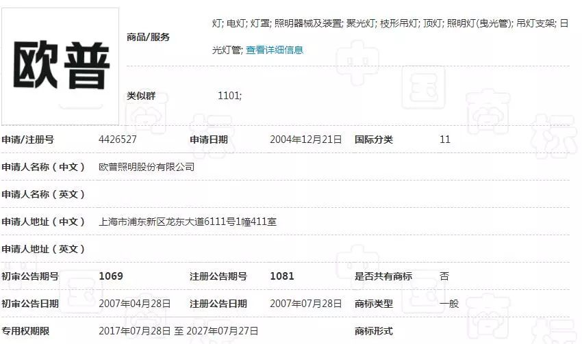 """谨防驰名商标成为""""霸王鞭""""--""""商标跨类使用中的商标侵权问题""""专家研讨会在京召开"""