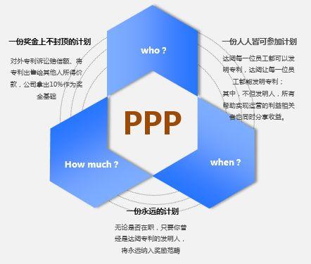 中关村知识产权故事 | 获奖征文选登(三)