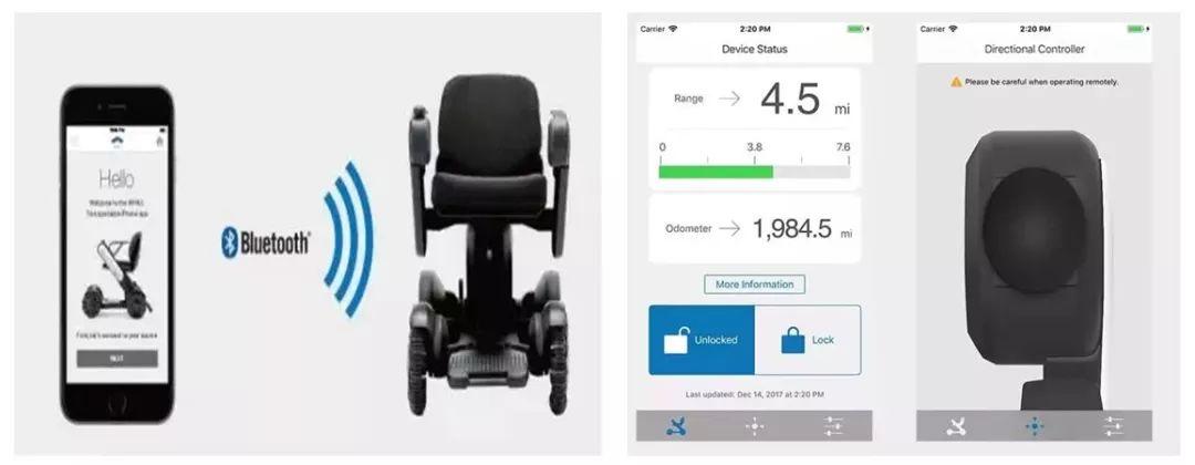 拿奖拿到手软的智能电动轮椅专利分析