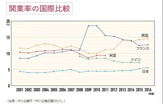 日本专利局解析创业企业知识产权保护
