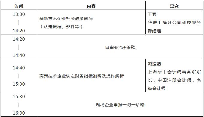 2019年上海高新技术企业认定工作都需要注意哪些问题?