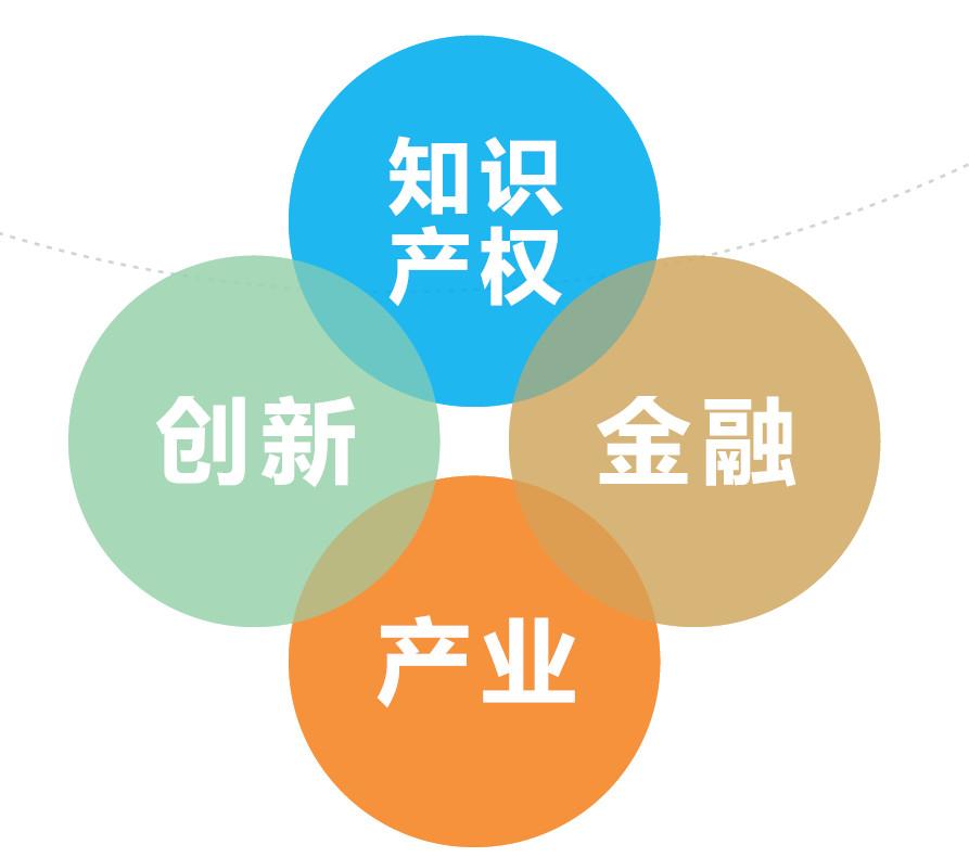 全球招聘!中国(南方)知识产权运营中心总经理