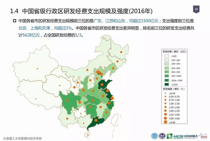 """一图看懂""""中国科研经费报告(2018)"""""""