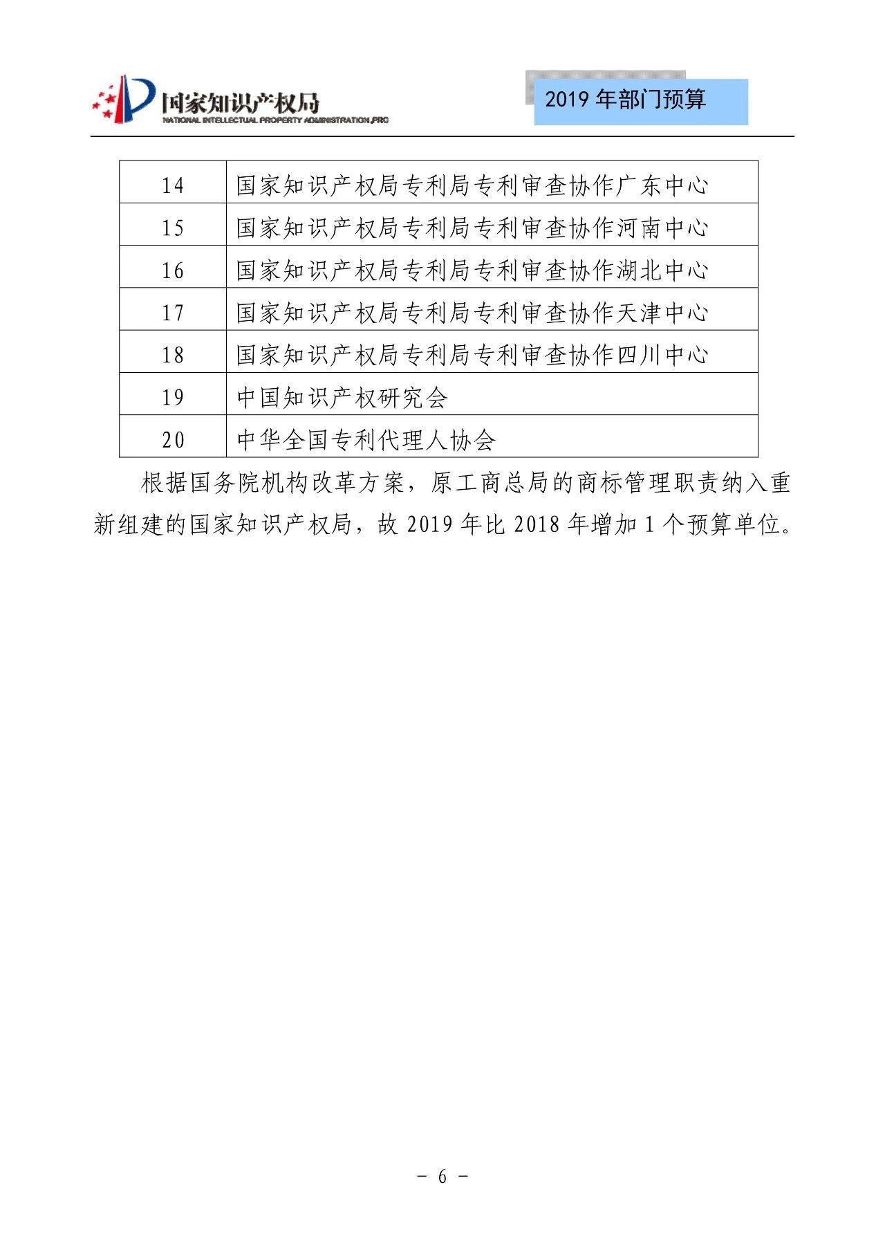 国家知识产权局2019年部门预算(全文)