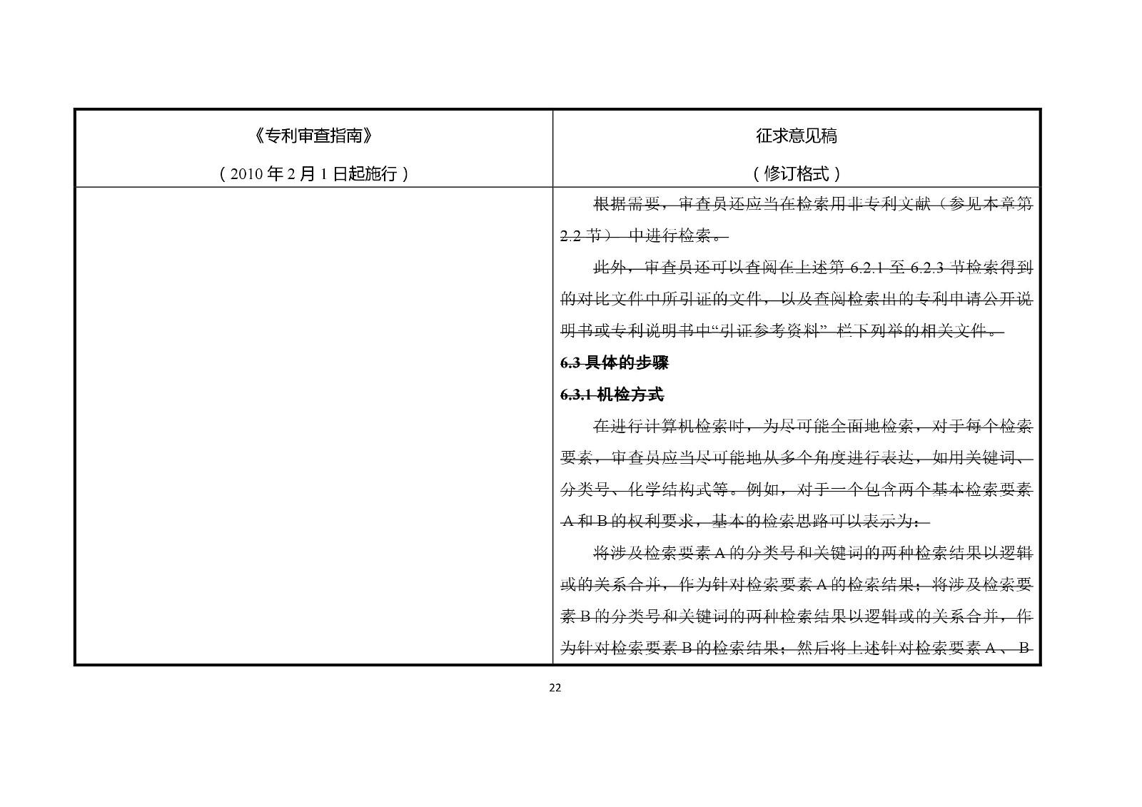 《专利审查指南修改草案(征求意见稿)》修改对照表