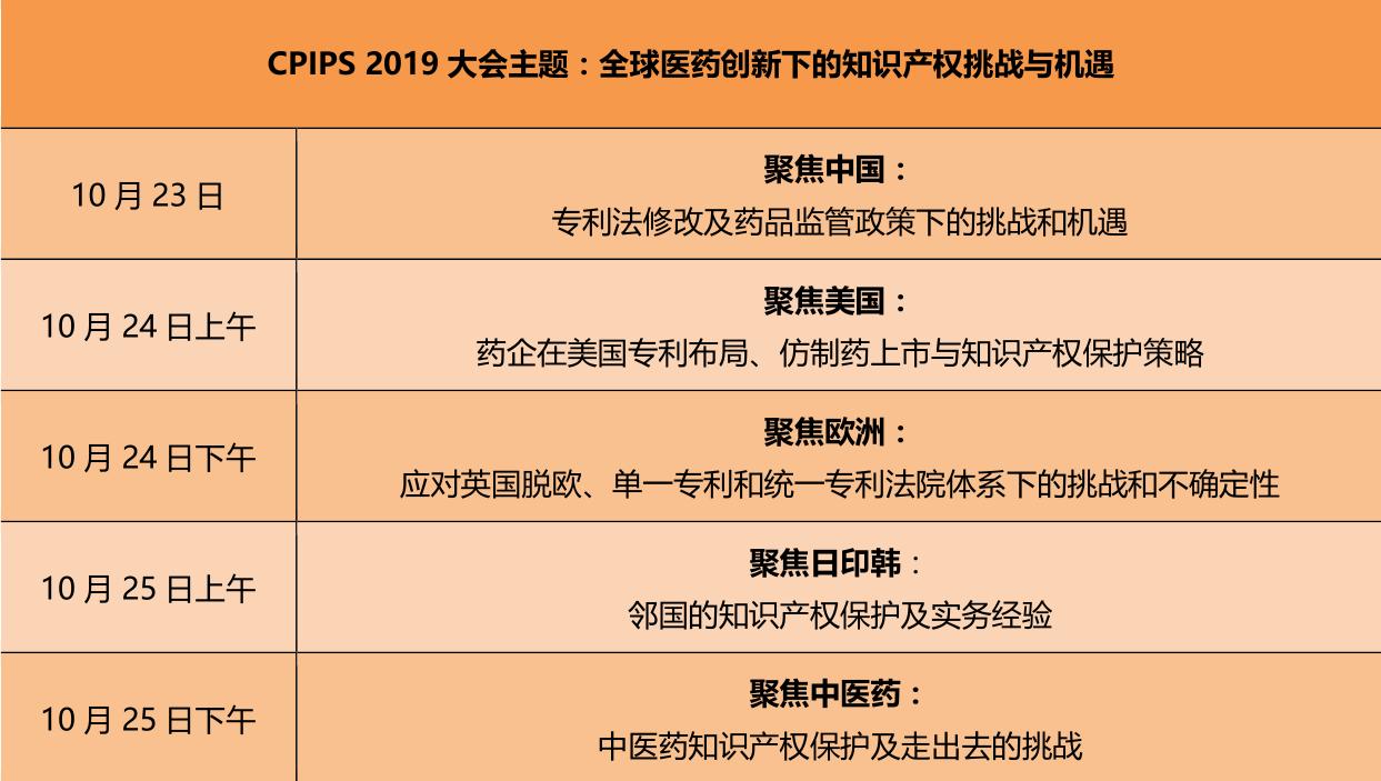 第四届中国医药知识产权峰会2019将于10月在上海召开