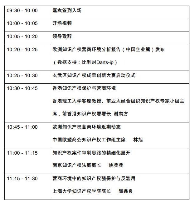 报名!2019年南京知识产权保护与国际营商论坛