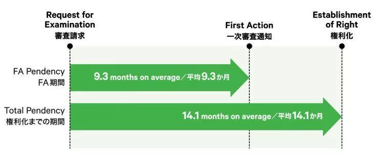 日本发布2019专利局现状报告