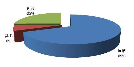 上海知产法院发布2017-2018年专利案件和计算机软件著作权案件白皮书及典型案例