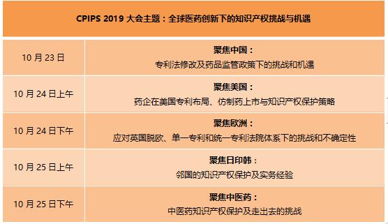 2019年第四届中国医药知识产权峰会将于10月在上海召开