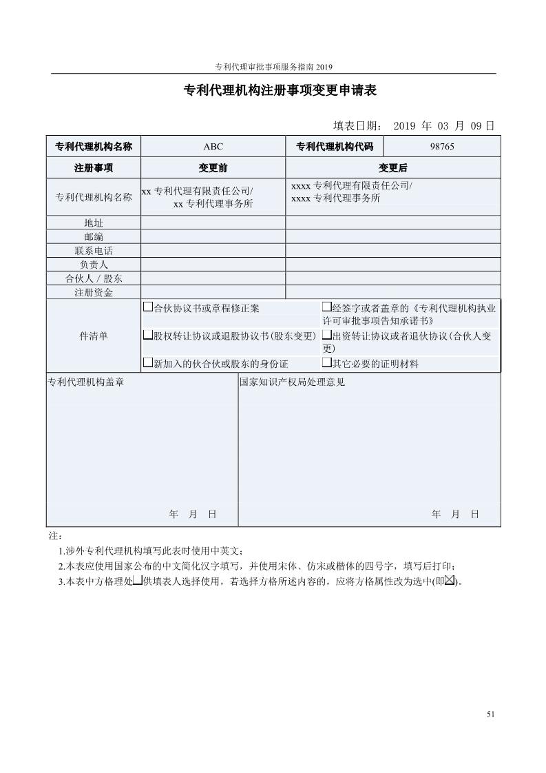 2019最新专利代理审批事项服务指南公布!(5.31起实施)