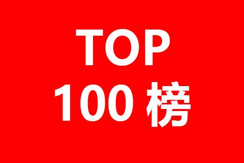 2019年第1季度全国商标代理机构申请量榜单(TOP100)