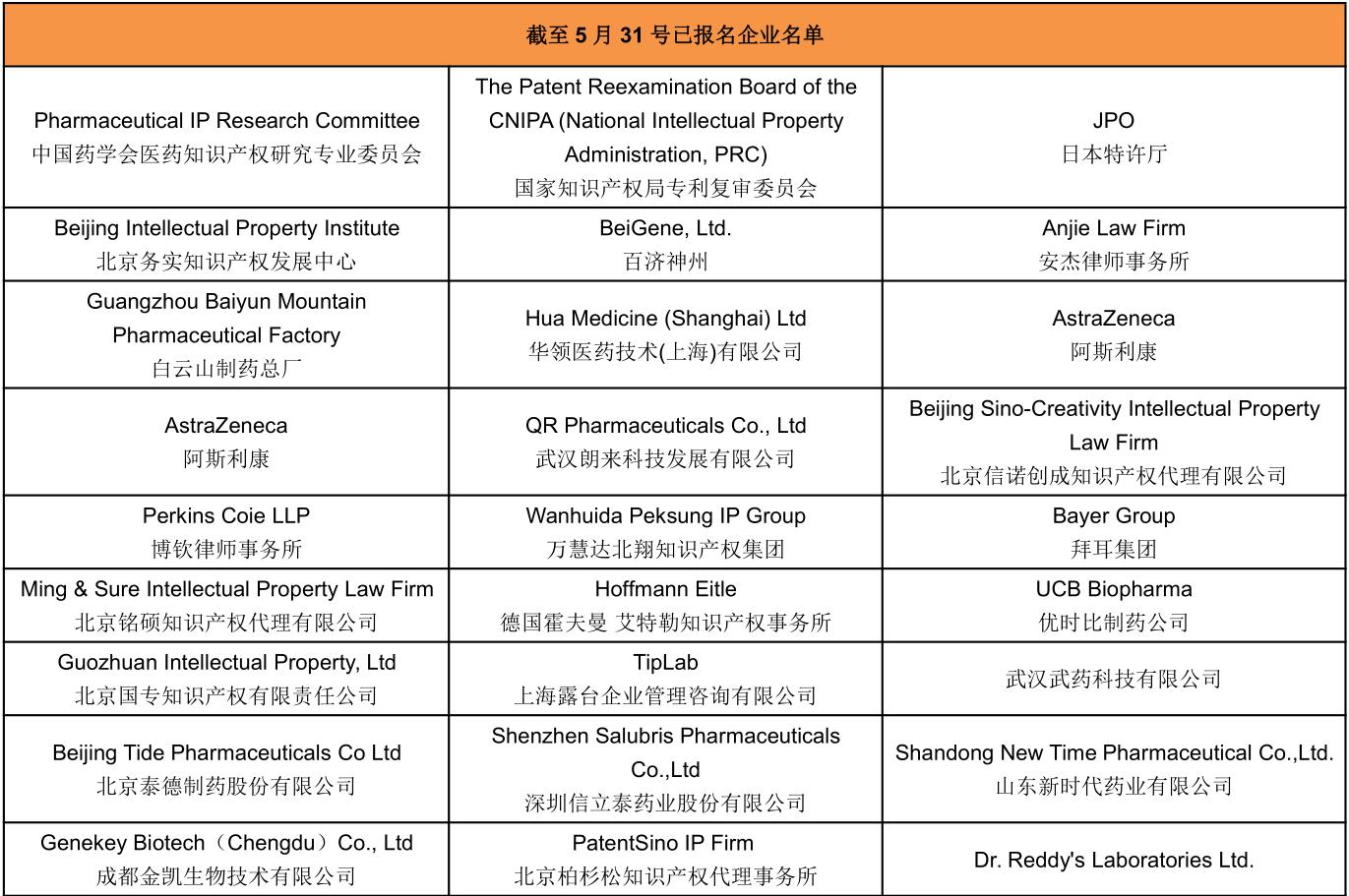 2019第四届中国医药知识产权峰会将于上海举办