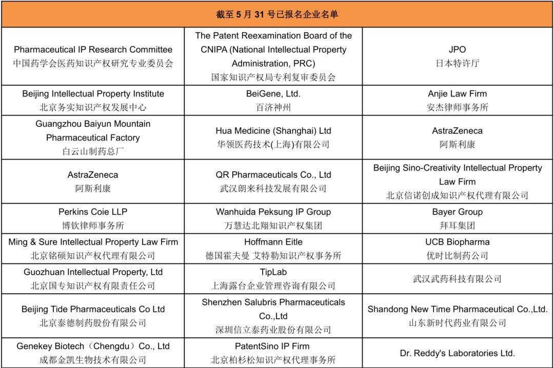 2019第四届中国医药知识产权峰会将在上海举办