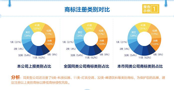 官宣!2019中国(重庆)知识产权产业服务峰会23日开幕