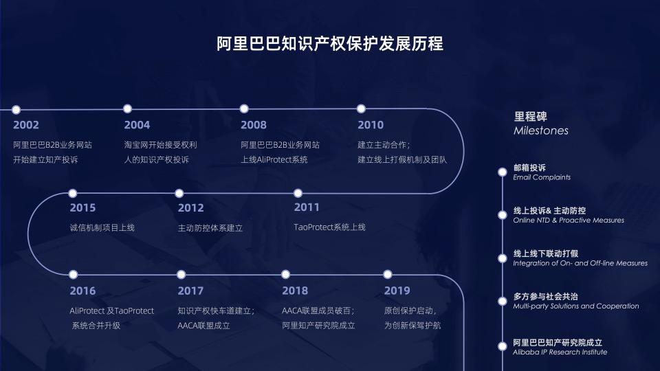 2019电商知识产权峰会:业界共商侵权治理难题