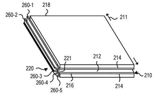 #晨报#7月1日起正式生效,最新修改后的专利合作条约(PCT)实施细则;折叠屏专利汇总:多家公司进入战局,包含PC和手机屏幕