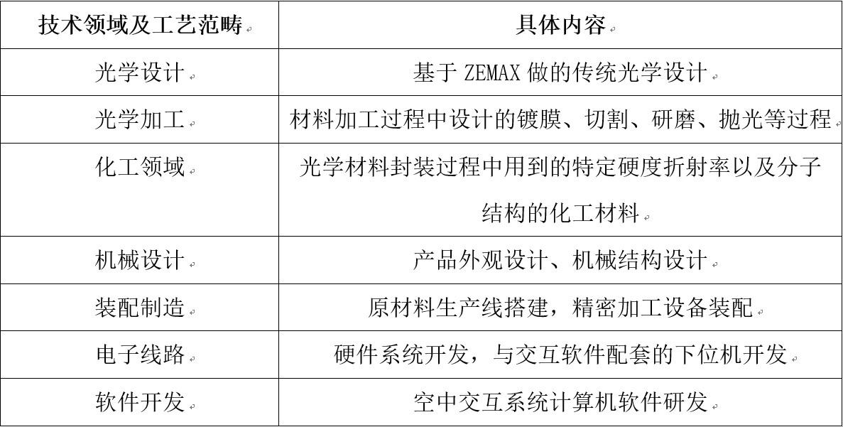 """打破国际垄断!中国""""空气成像""""技术核心专利维持有效"""