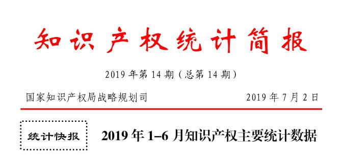 2019年上半年1-6月「专利、商标、地理标志」等统计数据
