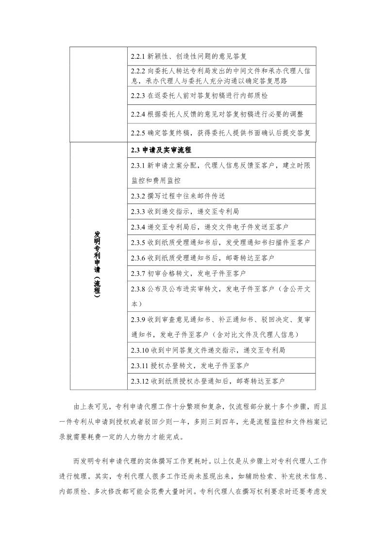 2019年北京专利代理服务成本公布(全文)