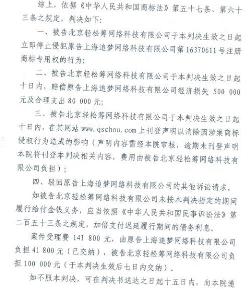 """""""轻松筹""""或将改名!商标纠纷频频败诉,还要赔偿58万元"""
