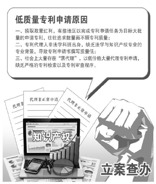 国家知识产权局:8月底前挂证违法行为全部立案