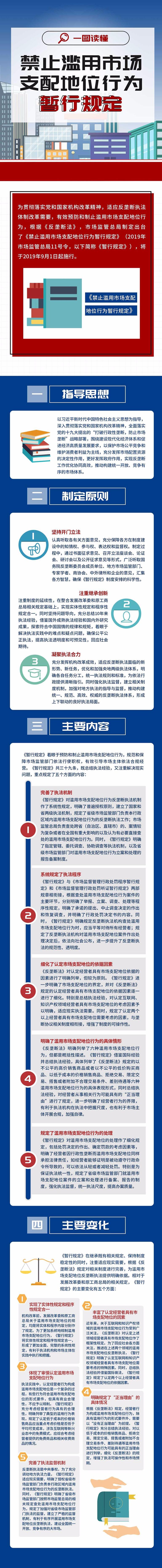 9月1日起,三部《反垄断法》配套规章正式实施