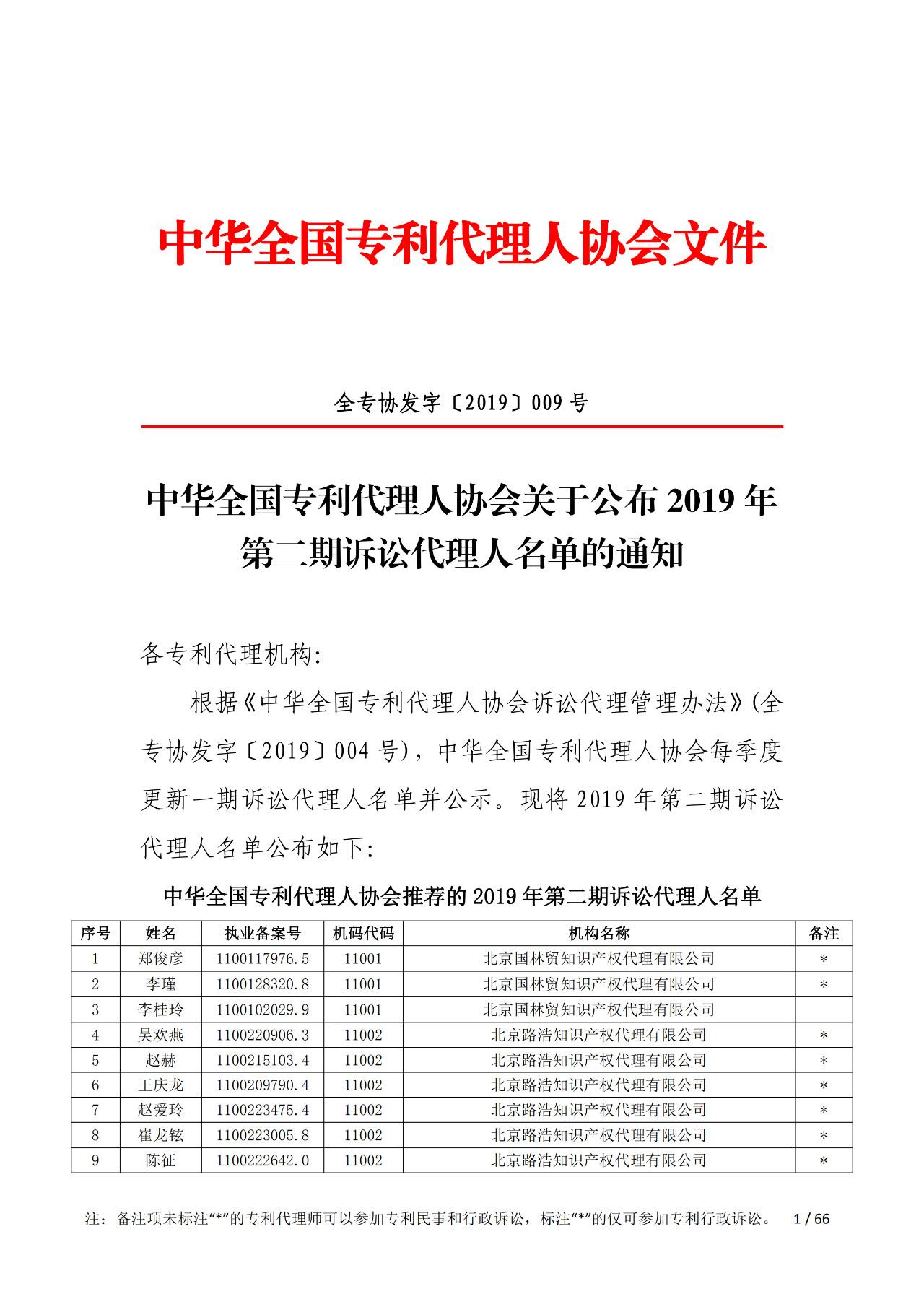 中华全国专利代理人协会发布2019年第二期诉讼代理人名单