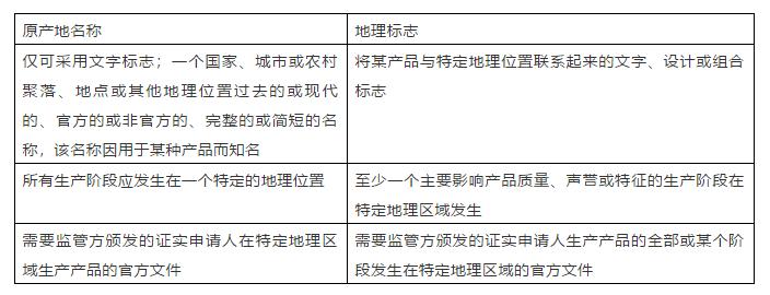 #晨报#俄罗斯制定地理标志保护规则;开网盘会员,用苹果支付比安卓贵10块!北京一用户告苹果垄断