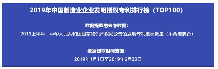 2019年中国制造业企业发明授权专利排行榜(TOP100)