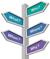 常见专利检索分析类型与要点